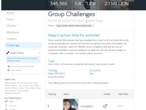 """Gruppen-Wettbewerb in der Gruppe """"Couch to 5K"""" (Screenshot vom 16. Januar 2014)"""